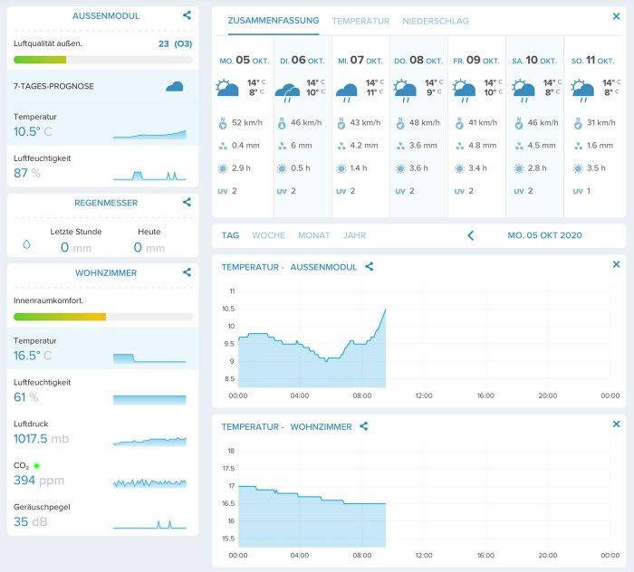 Netatmo Wetterstation Web Interface
